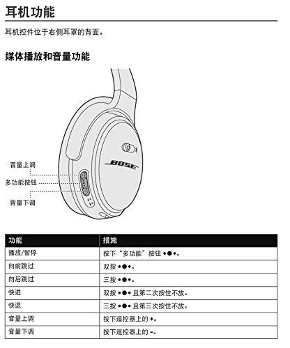 Bose ® QuietComfort 35 kabellose Kopfhörer silber - 7