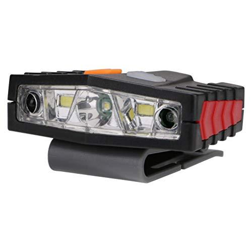 Asolym Faros LED de Pesca Nocturna Faros Delanteros USB Tapas Recargables Luces de xenón Tapa de Clip de Carga inductiva Luces adecuadas para Acampar Noche de Pesca Paseo Nocturno