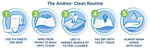 Andrex Gentle Clean, Puppies on a Roll Toilet Tissue Paper – 45 Rolls