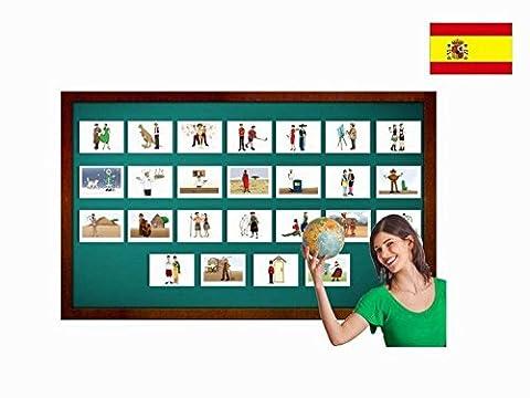 Bildkarten zur Sprachförderung in Spanisch - Nationalitäten - Tarjetas de vocabulario - Nacionalidades