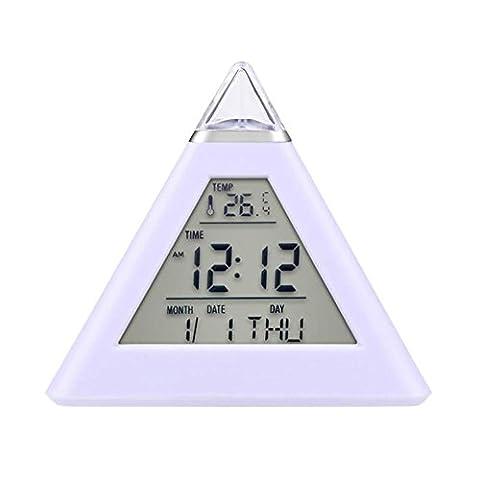 Wecker LED Trigonometrische bunte Glocke Pyramide Bunte Sieben Farbkalender Thermometer Datum Timer / Gebrauch AAA Batterie * 3 (nicht eingeschlossen) , (Kreative Ipod Speaker)