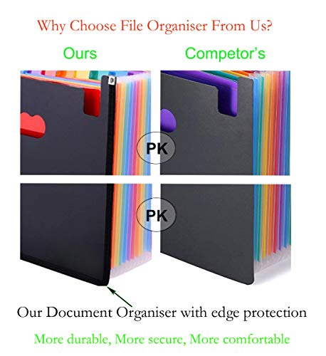 SanerDirect Expanding File Folder, 24 Pockets Multi-Color Accordion A4 Documents File Bill Letter Organiser, Plastic Portable Filling Storage with Big Capacity Expandable Wallet Stand Img 3 Zoom