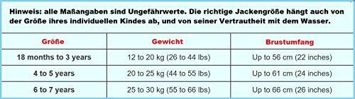 Konfidence Schwimmweste 4J-BB-138 im Test - 3