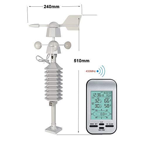 GAOYOO Reloj Inalámbrico De Estación Meteorológica con Sensor De Velocidad Y Dirección del Viento...