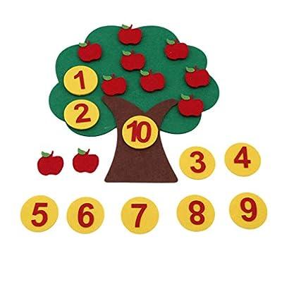 LJSLYJ Enseignement Maternelle Manuel DIY Tissu Précoce Jouets Montessori éducation Jouets
