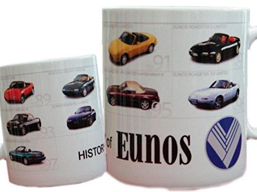 geschichte-eunos-tasse-raodster-mx5-mazda-miata-mk1-89-97-nb