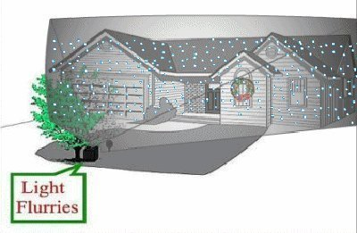 Magical White Falling Snow Christmas Light Flurries System