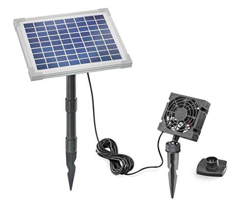 Solar Lüfterset FreshAir 5W Luftstrom max. 90m3 Lüfter 92x92mm Solarventilator Belüftungsset...