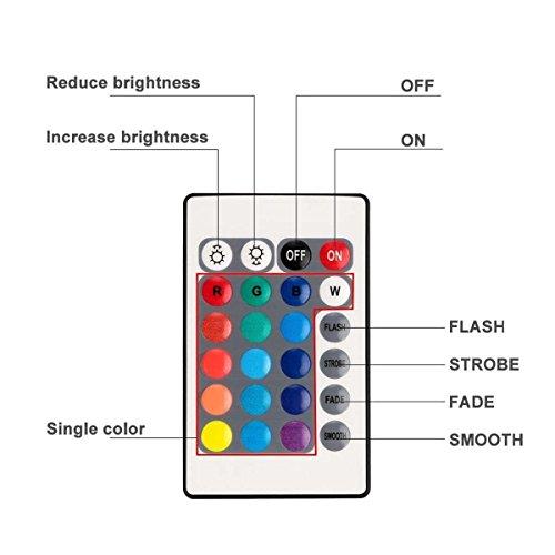 Iluminación LED sumergible lámpara teledirigido con batería para fuente de vela, 2 paquets