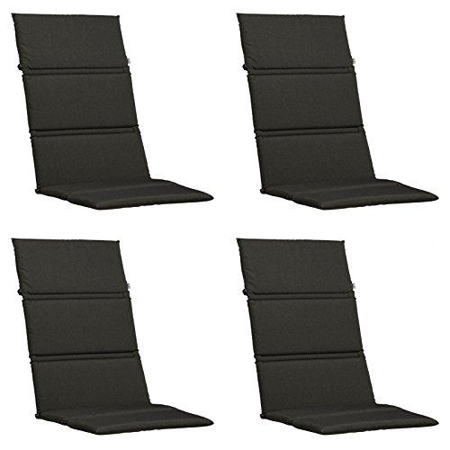 4 Auflagen für Hochlehner und Basic Plus Kettler Dessin 667 in uni anthrazit (ohne Stuhl)
