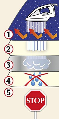 Wenko 1201733500 Couverture de Repassage à la Vapeur Coton...
