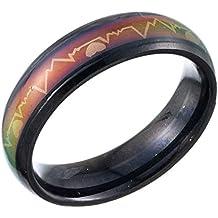 Anillo de acero de titanio color negro, con termo-sensor que cambia de color