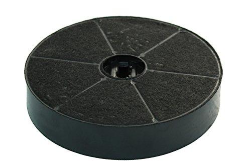 Kohlefilter Dunstabzugshaube Elica Vega Ix 60 : Action aktivkohlefilter für oranier ksc sparset stück