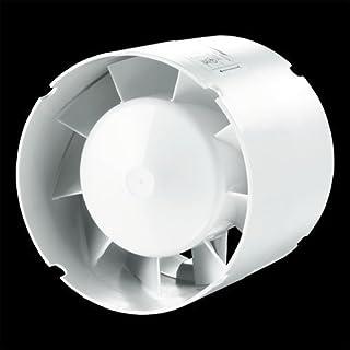 Axial Fan 107 m³