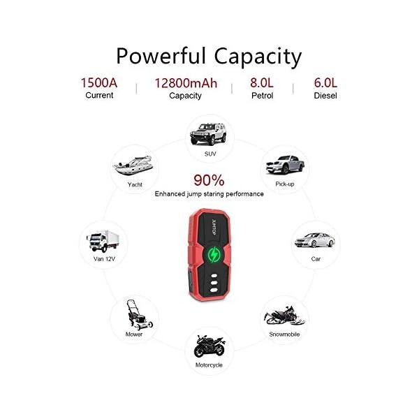 JUMTOP Arrancador Bateria Coche, 12800mAh 1500A Pico Arrancador Coche, Arranque Bateria Coche (Motor 8,0L Gas / 6,0L…