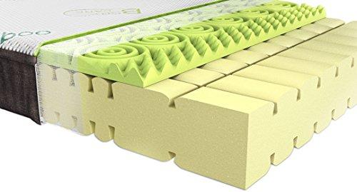Fairmat Matratze Modern orthopädische Komfortschaummatratze   hochwertige Visco Beschichtung   3D-Würfelschnitt   7 Zonen   Wannenbezug   Höhe 23cm   Härtegrad H2   Größe 140x200cm - 3