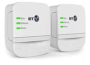 bt broadband extender 600 kit certified refurbished. Black Bedroom Furniture Sets. Home Design Ideas