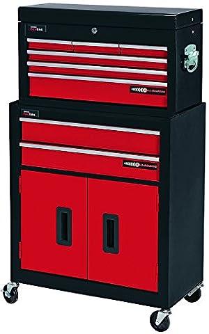 Draper 80927 Armoire à rouleaux à 2 tiroirs avec coffre