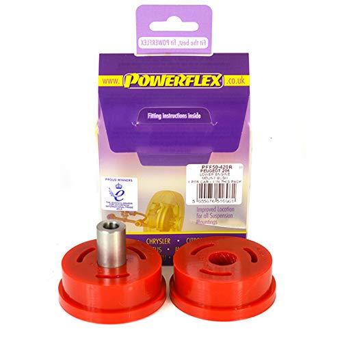 Powerflex PFF50-420R Fahrwerkssätze