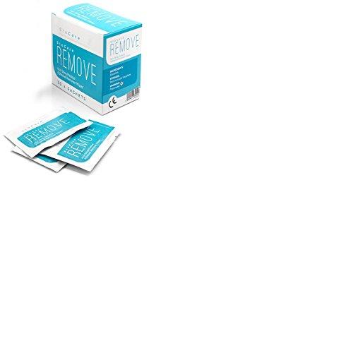 Medical Supplies Online Uae