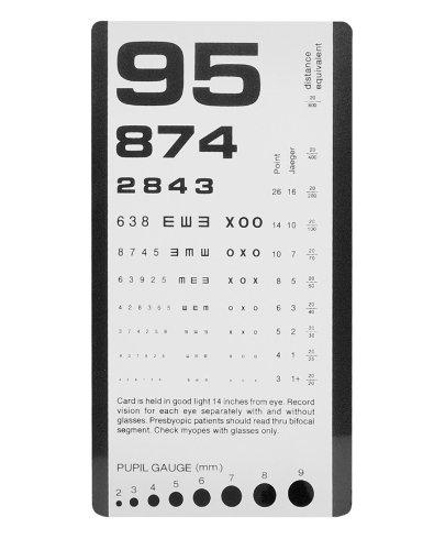 Mejores Tablas optométricas