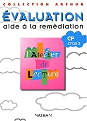 Atelier lecture tests CP