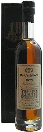 Rarität: Armagnac De Castelfort 0,2l - Jahrgang 1978 - abgefüllt 2018-40 Jahre im Fass gelagert