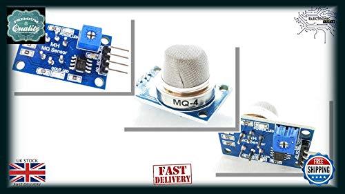 CT-CARID 6490.EH Interruptor de control maestro de elevalunas el/éctrico para Peug eot207 Citr oen2006-2016