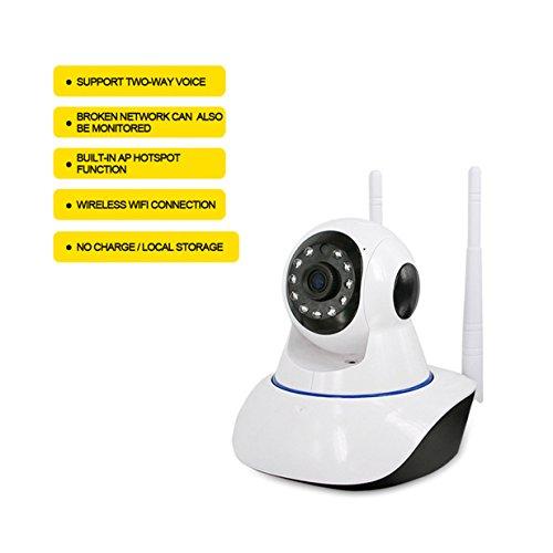 IP Cam Kit / IP Kamera Nachtsicht & Überwachungskamera Wlan Set, Wifi Kamera Motorrad Dome Kamera Wifi - Alarm Aufnahme Audio Aufnahme - Für Android und IOS Handys