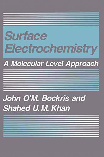 Surface Electrochemistry: A Molecular Level Approach