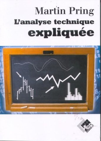 L'analyse technique expliquée