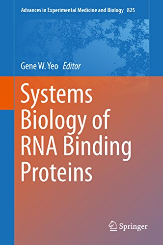 Systems Biology of RNA Binding Proteins (Advances in Experimental Medicine and Biology Book 825) (English Edition) - Binding Protein