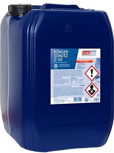 Kühlerfrostschutz Antifreeze AG13-40