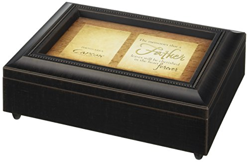 carson-home-accents-17946-father-memories-bereavement-music-box-8-inch-by-6-inch-by-2-3-4-inch