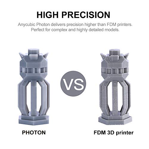 Anycubic – Photon - 5
