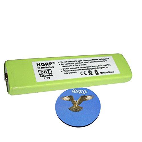 HQRP Akku für Sharp AD-N55BT/ADN55BT; MD-MT190, MD-ST55, MD-MT877H tragbarer CD/MD/MP3 Player