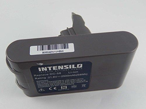 Preisvergleich Produktbild INTENSILO Li-Ion Akku 2500mAh (21.6V) für Staubsauger Dyson DC-58, DC-59, DC-61, DC-62, DC58, DC59, DC61, DC62, DC62 Animal Pro wie Dyson 965874-02.