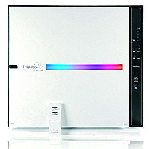Therapy Air Ion - Luftreinigungsgerät und Ionisierer - Für saubere und sichere Wohnräume