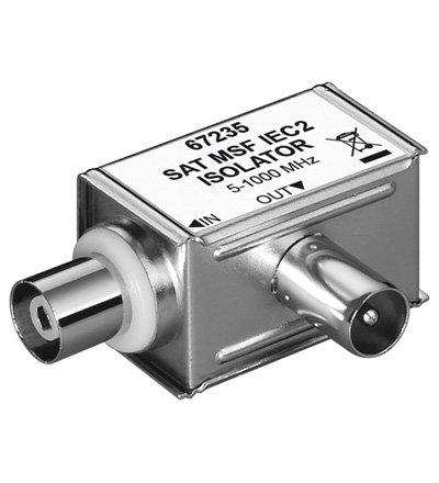 Mantelstromfilter; galvanische Trennung 67235