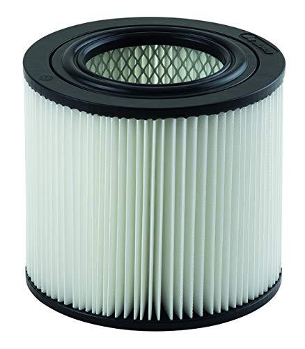 Allaway Filter für Zentralgeräte CV/AW/C/A Neues Modell -