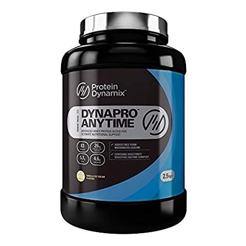 Protein Dynamix Dynapro Anytime 100 Percent Whey Protein Powder Vanilla Ice Cream Flavour Shake Drink Mix, 2.27 kg