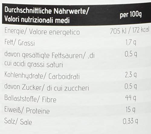 Weizengraspulver BIO aus jungem Weizengras, gut löslich, fein gemahlen für Weizengrassaft, Weizengraspulver aus österreichischem Bio-Anbau, laborgeprüft und zertifiziert, Doppelpack 2x 125 g