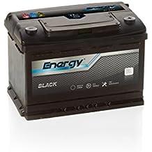 Bateria de coche 72Ah