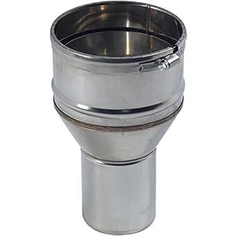 Raccord inox poêle diamètre 180mm tubage flexibe 180/186 avec bagues à griffes réf 123183