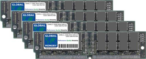 128MB (4x 32MB) DRAM SIMM Memory RAM KIT für Cisco 3640Router (Cisco P/N MEM3640-64D) - Router Memory Kit