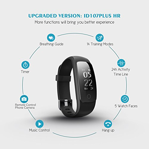 Fitness Tracker, Mpow Bluetooth 4.0 - 2