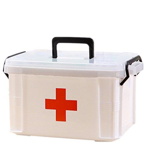 Medizinschränke, iTECHOR Hilfe Koffer Medizin-Box Aufbewahrungsbox Medikamentenbox Arzneimittel-Box Medizinbehälter mit Tragegriff, L(39×27,5×23cm)