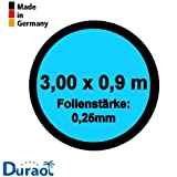 Duraol® Pool Innenhülle Rund 3,00m x 0,9m - Folienstärke 0,25mm