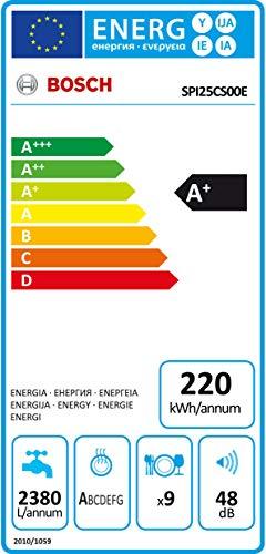Bosch Serie 2 SPI25CS00E Semi intégré 9places A+ lave-vaisselle - Lave-vaisselles (Semi intégré, Blanc, Compact (45 cm), Métallique, Acier inoxydable, boutons, Rotatif, 1,75 m)