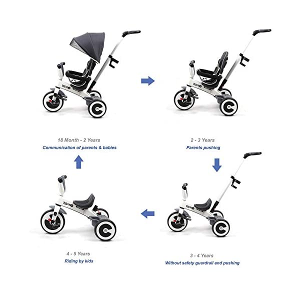 Yuldek - Baby Tricycle Children's 4-in-1 Trikes Kids Stroller W/Canopy Dark Grey - 4-in-1 Tricycle for 18 Months and Above - Tricycle with Canopy and Back Support YulDek Easy Control Brakes - The two independent brakes on the back wheels of this tricycle make it convenient for parents to control and stop the tricycle whenever they want. Storage Basket - This 4-in-1 trike for babies has a storage basket at the back to carry your kids' toys or to store essentials. Adjustable Canopy - Removable and adjustable canopy of this kids cycle offers your kids with alternative choices of protecting them from UV or enjoying the sunshine. 8